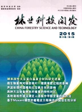 林业科技开发