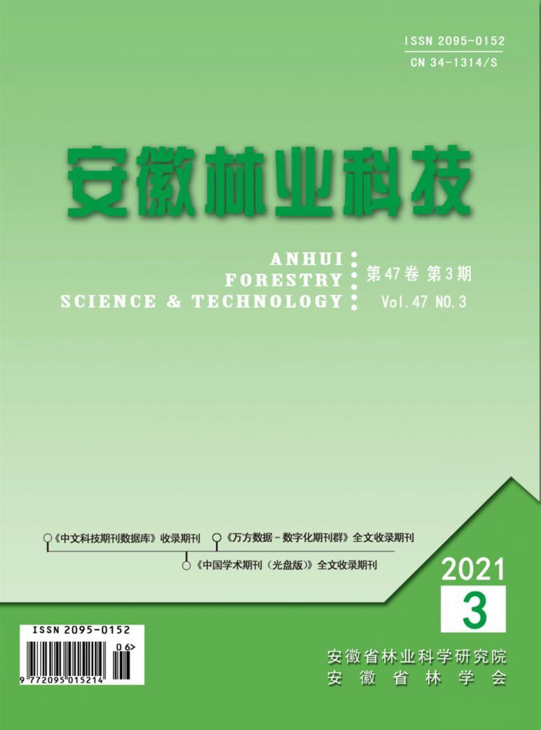 安徽林业科技