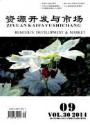 资源开发与市场